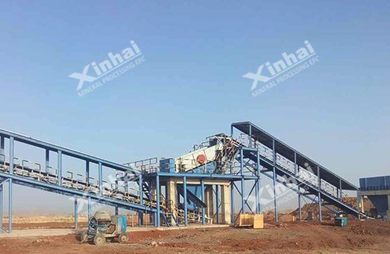 vibrating screen in mineral processing plant