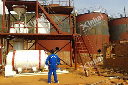 Gold Recovery, Gold Extraction Equipment, Gold Mining